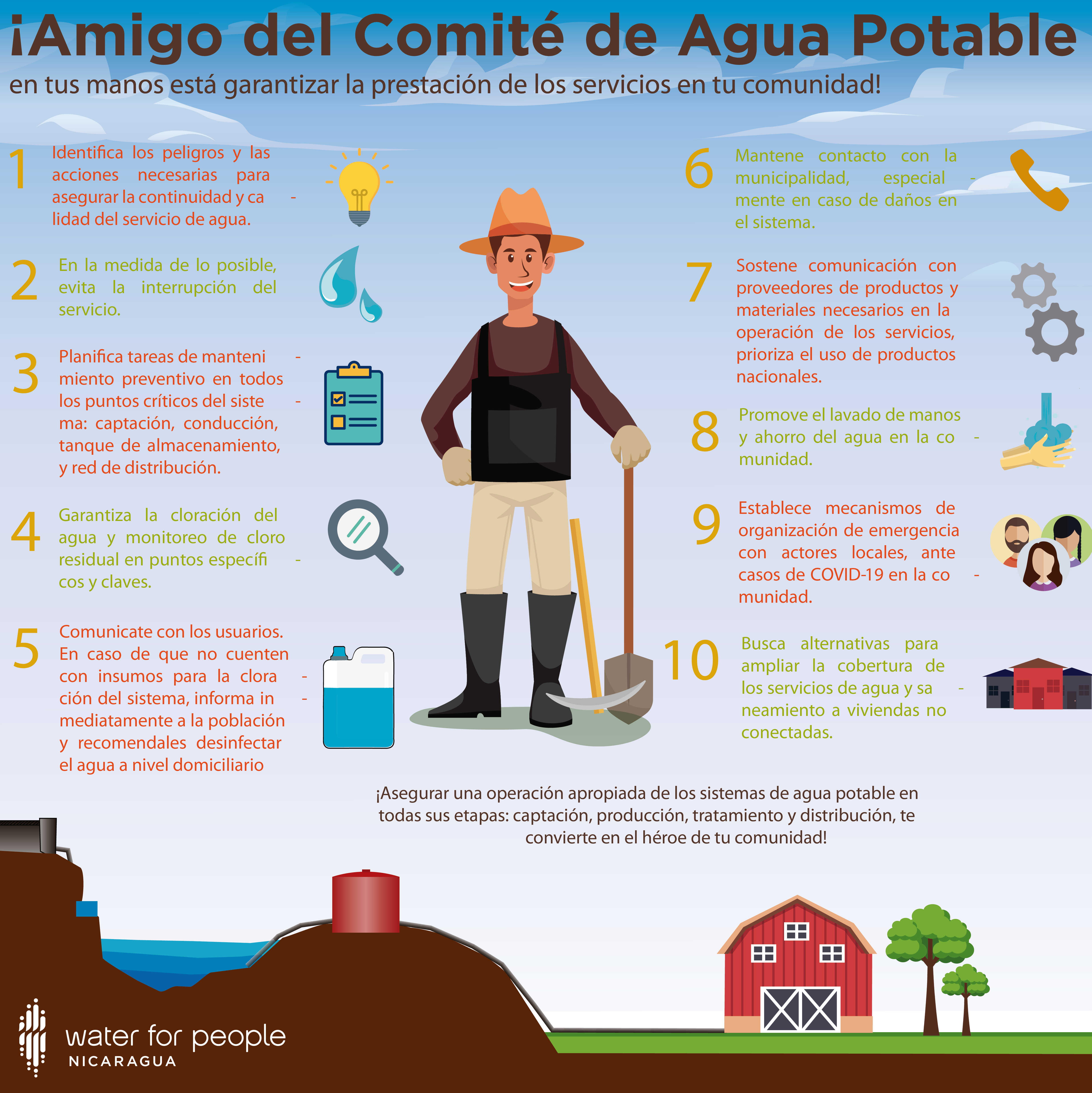 Infografía WFP comités de agua potable rrss