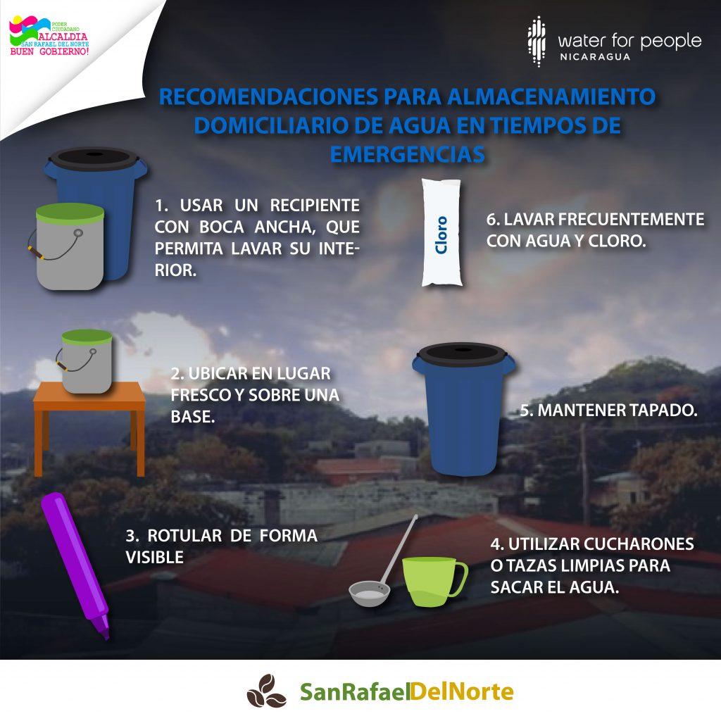 Artes San Rafael del Norte-06-06